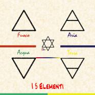 "Playlist ""I 5 Elementi"""