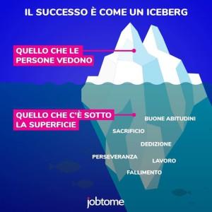 """""""Il successo è come un iceberg"""" (Jobtome)"""