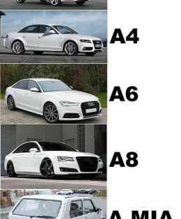 """""""A1, A4, A6, A8, A mia"""""""