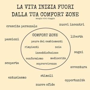 """""""La Vita inizia fuori dalla tua comfort zone"""" (Mangia Vivi Viaggia)"""